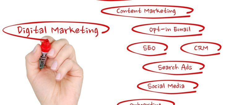 Online marketing inzetten